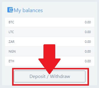 deposit crypto on AvaTrade