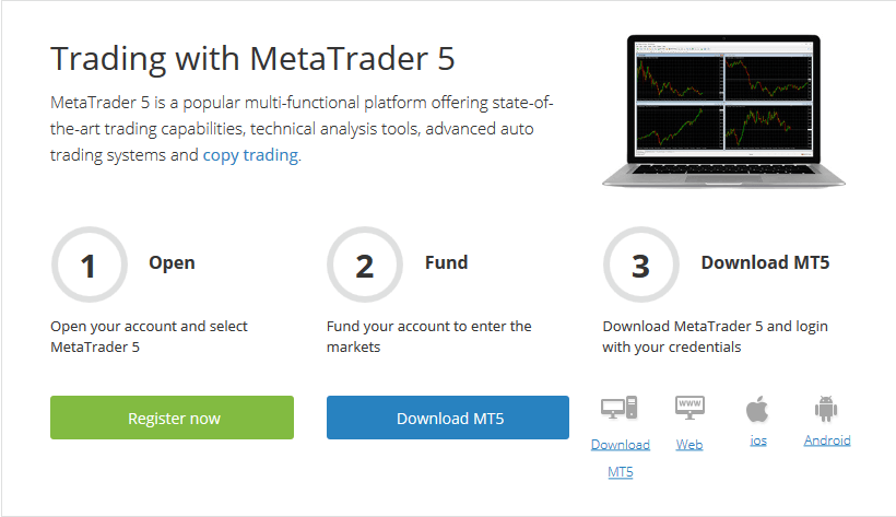 Everything you need to know about MetaTrader 5